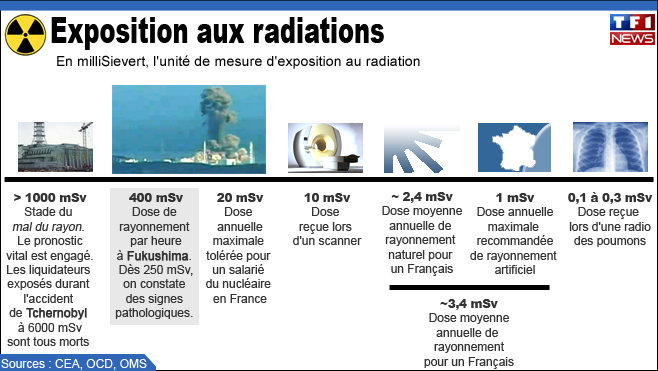 infographie-radiation-atomique-nucleaire-10423285zovrp.jpg